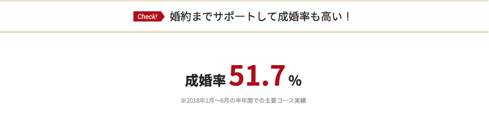 IBJメンバーズ_成婚率
