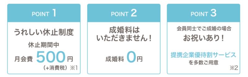 楽天オーネット_料金