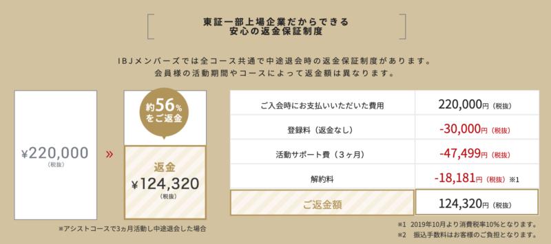 IBJ_解約金